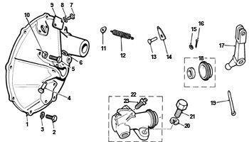 Flywheel Case & Slave Cylinder