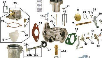 HS2/HS4 SU Carburettors